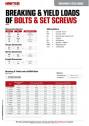 Breaking-&-Yeild-Loads-(Technical-Information---United-Fasteners).pdf